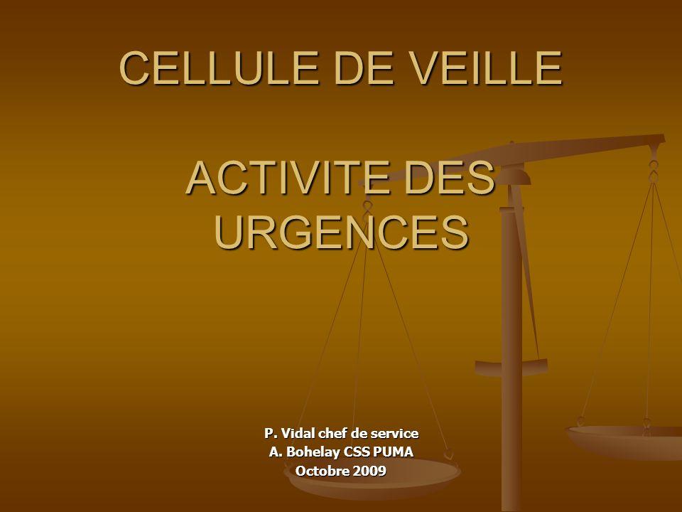 CELLULE DE VEILLE ACTIVITE DES URGENCES P. Vidal chef de service A. Bohelay CSS PUMA Octobre 2009