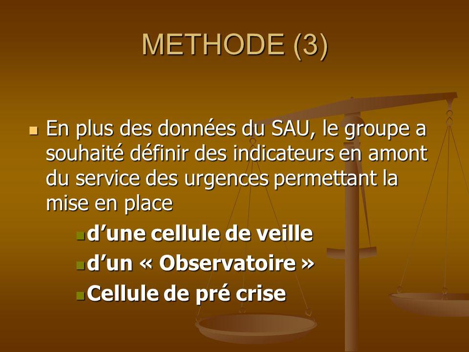 METHODE (3) En plus des données du SAU, le groupe a souhaité définir des indicateurs en amont du service des urgences permettant la mise en place En p