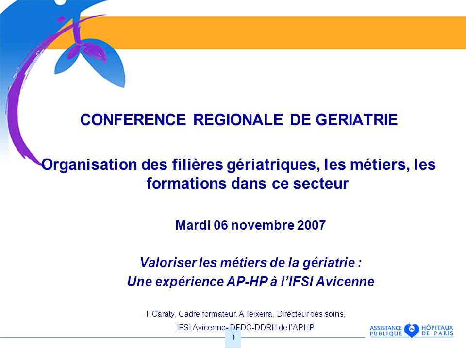 1 CONFERENCE REGIONALE DE GERIATRIE Organisation des filières gériatriques, les métiers, les formations dans ce secteur Mardi 06 novembre 2007 Valoris