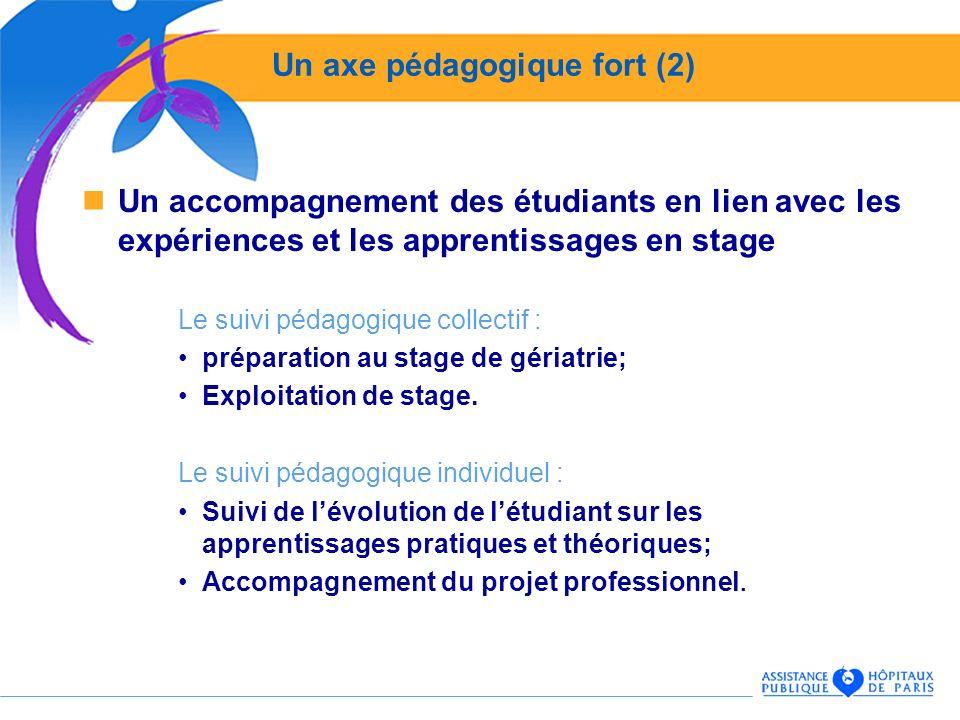 Un axe pédagogique fort (2) Un accompagnement des étudiants en lien avec les expériences et les apprentissages en stage Le suivi pédagogique collectif : préparation au stage de gériatrie; Exploitation de stage.