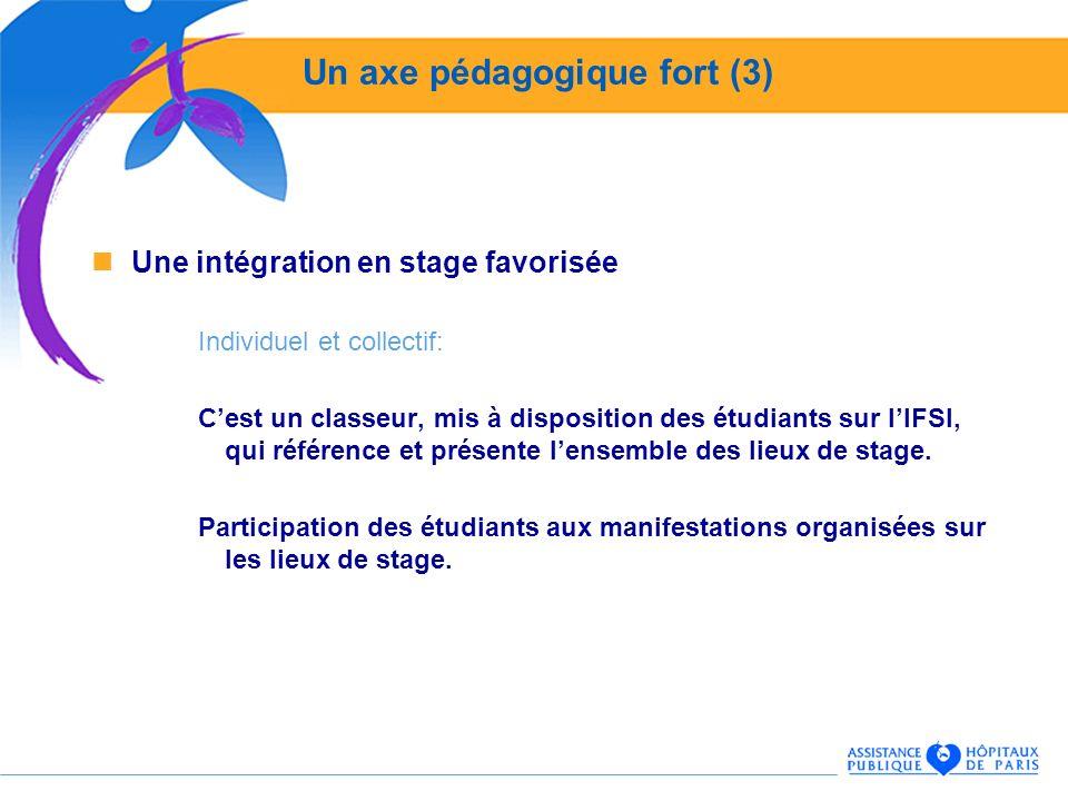 Un axe pédagogique fort (3) Une intégration en stage favorisée Individuel et collectif: Cest un classeur, mis à disposition des étudiants sur lIFSI, qui référence et présente lensemble des lieux de stage.