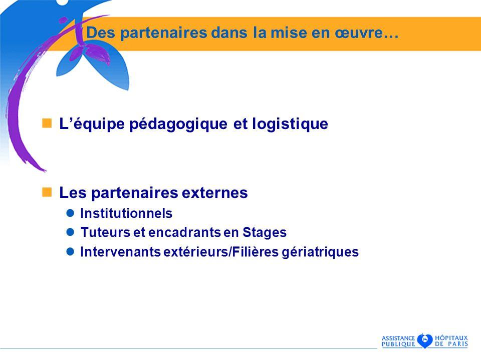 Des partenaires dans la mise en œuvre… Léquipe pédagogique et logistique Les partenaires externes Institutionnels Tuteurs et encadrants en Stages Intervenants extérieurs/Filières gériatriques