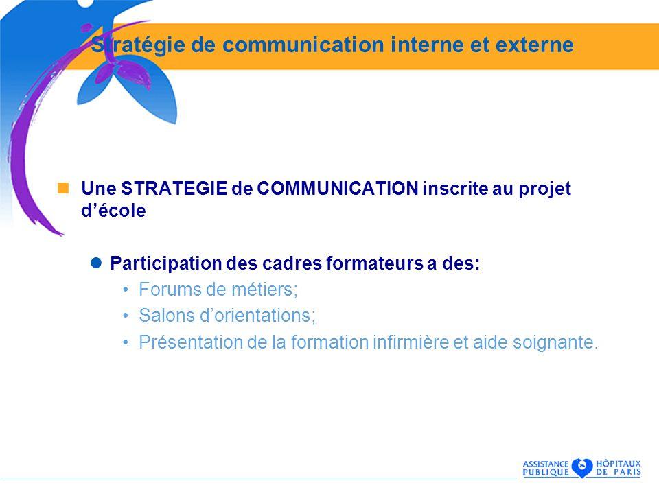 Stratégie de communication interne et externe Une STRATEGIE de COMMUNICATION inscrite au projet décole Participation des cadres formateurs a des: Foru