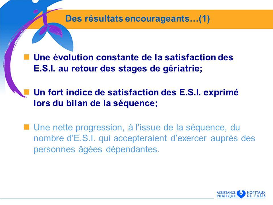 Des résultats encourageants…(1) Une évolution constante de la satisfaction des E.S.I. au retour des stages de gériatrie; Un fort indice de satisfactio