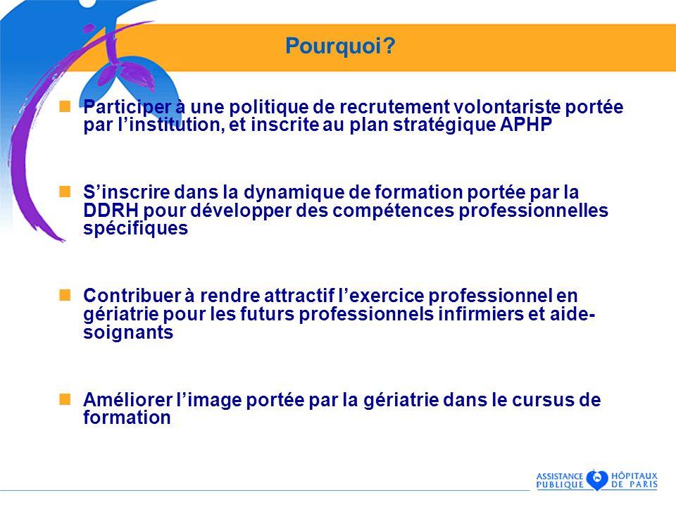Pourquoi? Participer à une politique de recrutement volontariste portée par linstitution, et inscrite au plan stratégique APHP Sinscrire dans la dynam