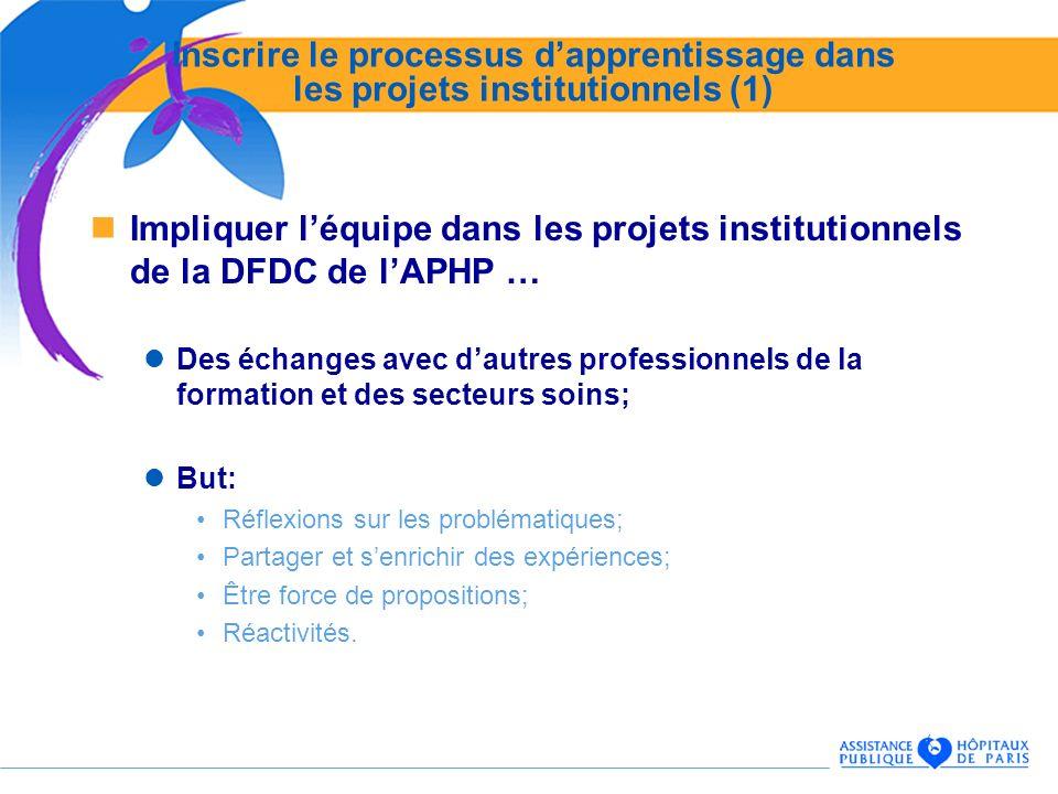 Inscrire le processus dapprentissage dans les projets institutionnels (1) Impliquer léquipe dans les projets institutionnels de la DFDC de lAPHP … Des