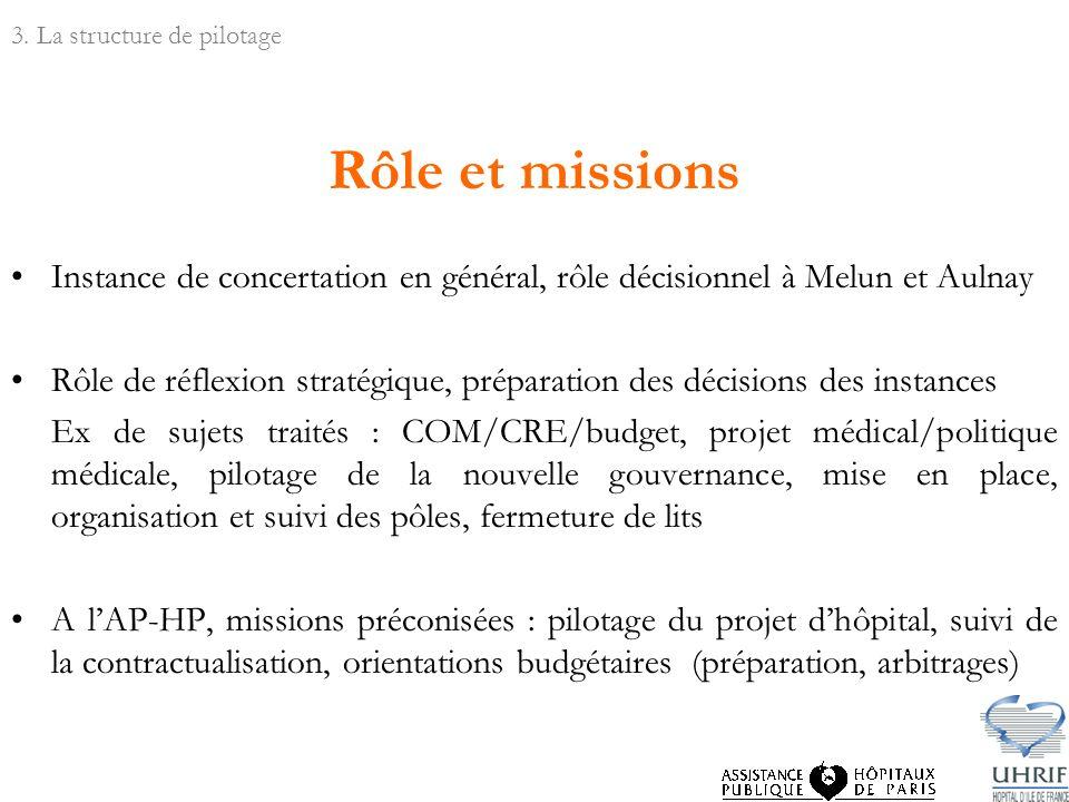 Rôle et missions Instance de concertation en général, rôle décisionnel à Melun et Aulnay Rôle de réflexion stratégique, préparation des décisions des
