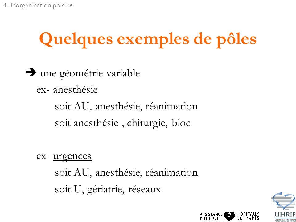 Quelques exemples de pôles une géométrie variable ex- anesthésie soit AU, anesthésie, réanimation soit anesthésie, chirurgie, bloc ex- urgences soit AU, anesthésie, réanimation soit U, gériatrie, réseaux 4.