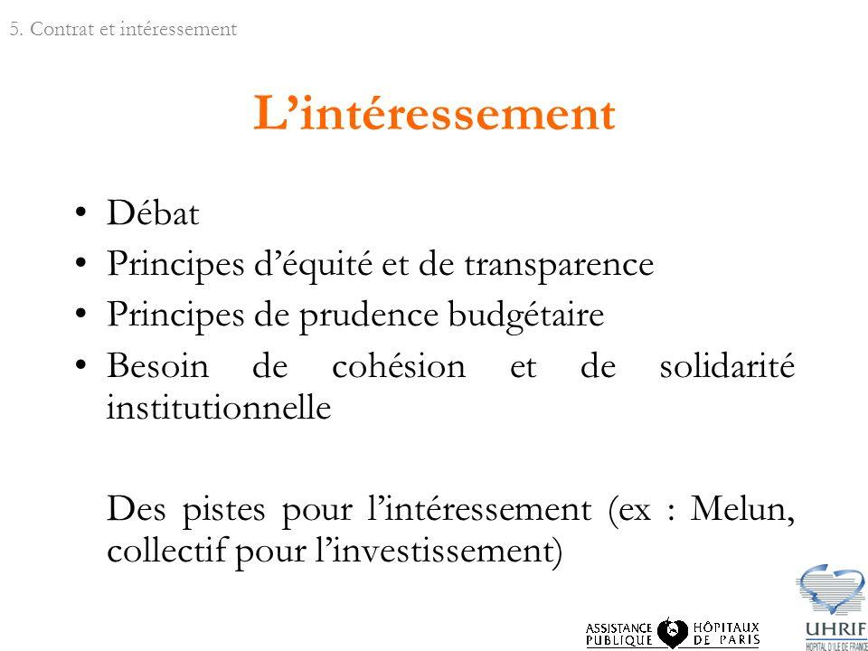 Lintéressement Débat Principes déquité et de transparence Principes de prudence budgétaire Besoin de cohésion et de solidarité institutionnelle Des pi