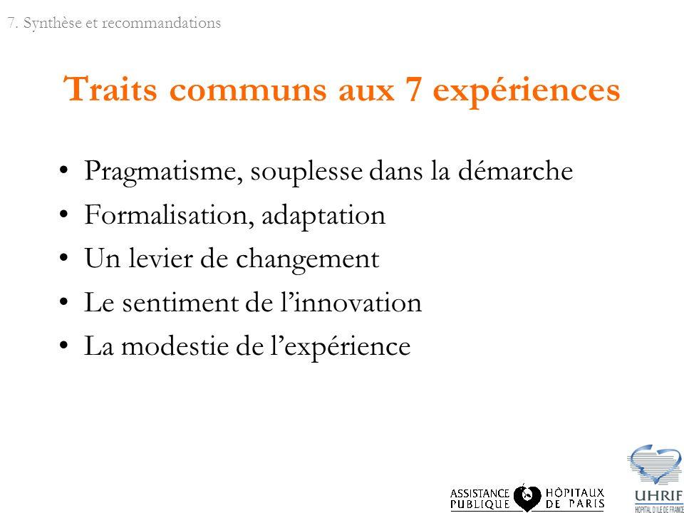 Traits communs aux 7 expériences Pragmatisme, souplesse dans la démarche Formalisation, adaptation Un levier de changement Le sentiment de linnovation