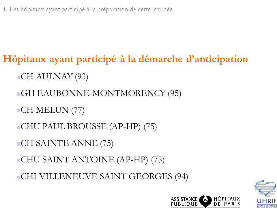 Hôpitaux ayant participé à la démarche danticipation CH AULNAY (93) GH EAUBONNE-MONTMORENCY (95) CH MELUN (77) CHU PAUL BROUSSE (AP-HP) (75) CH SAINTE ANNE (75) CHU SAINT ANTOINE (AP-HP) (75) CHI VILLENEUVE SAINT GEORGES (94) 1.