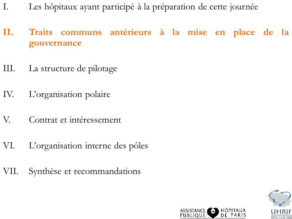 I.Les hôpitaux ayant participé à la préparation de cette journée II.Traits communs antérieurs à la mise en place de la gouvernance III.La structure de pilotage IV.