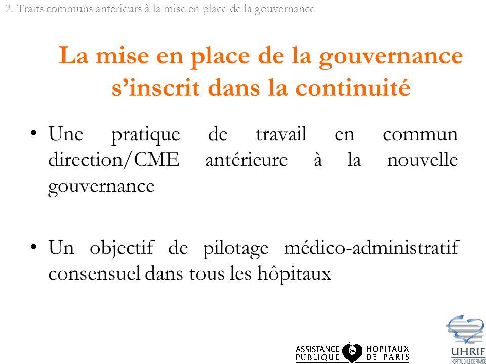 La mise en place de la gouvernance sinscrit dans la continuité Une pratique de travail en commun direction/CME antérieure à la nouvelle gouvernance Un