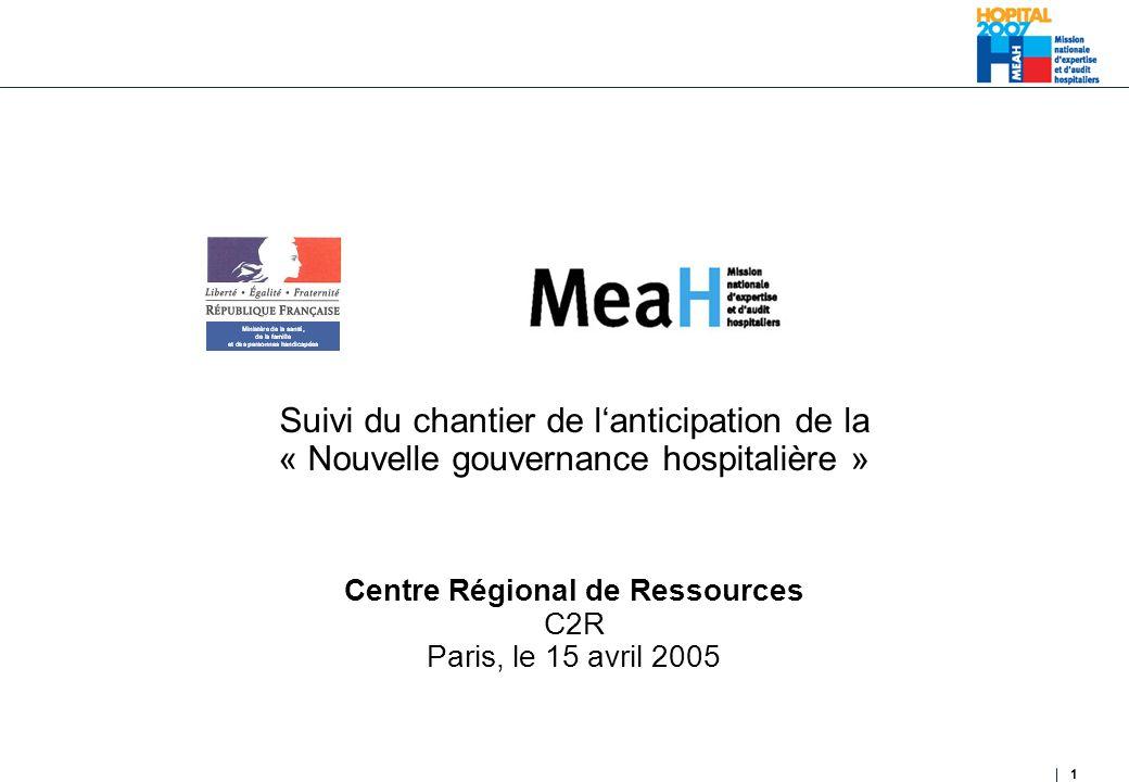 1 Suivi du chantier de lanticipation de la « Nouvelle gouvernance hospitalière » Centre Régional de Ressources C2R Paris, le 15 avril 2005