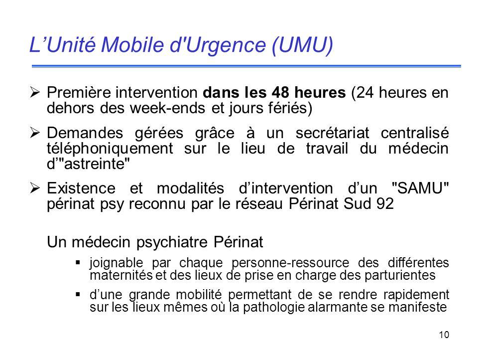 10 LUnité Mobile d'Urgence (UMU) Première intervention dans les 48 heures (24 heures en dehors des week ends et jours fériés) Demandes gérées grâce à