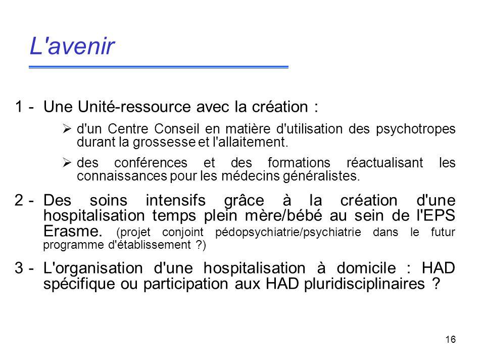 16 L'avenir 1-Une Unité-ressource avec la création : d'un Centre Conseil en matière d'utilisation des psychotropes durant la grossesse et l'allaitemen