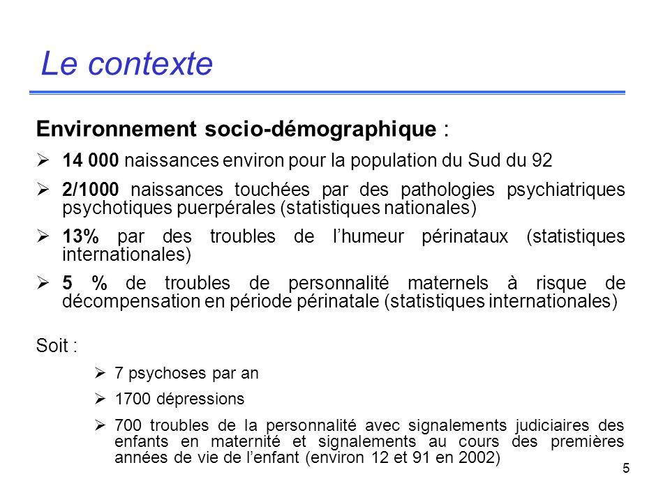 5 Le contexte Environnement socio-démographique : 14 000 naissances environ pour la population du Sud du 92 2/1000 naissances touchées par des patholo