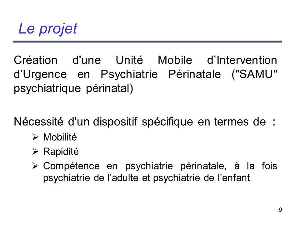 9 Le projet Création d'une Unité Mobile dIntervention dUrgence en Psychiatrie Périnatale (