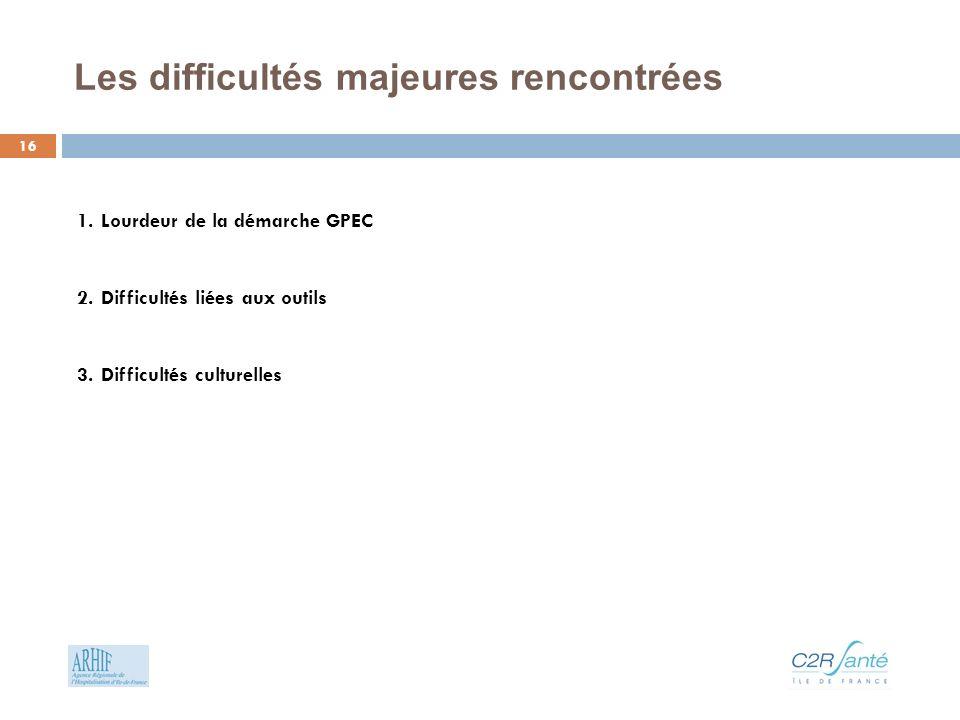 1.Lourdeur de la démarche GPEC 2.Difficultés liées aux outils 3.Difficultés culturelles Les difficultés majeures rencontrées 16