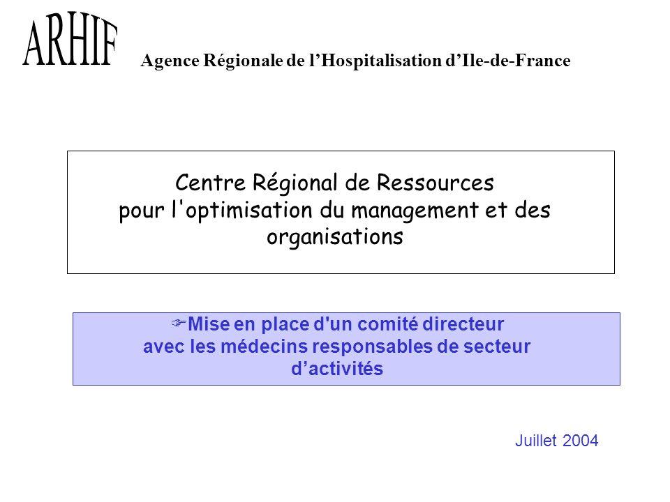 Centre Régional de Ressources pour l optimisation du management et des organisations Mise en place d un comité directeur avec les médecins responsables de secteur dactivités Agence Régionale de lHospitalisation dIle-de-France Juillet 2004