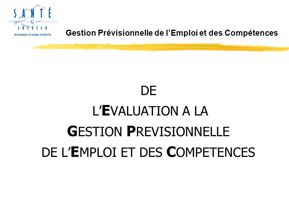 DE L E VALUATION A LA G ESTION P REVISIONNELLE DE L E MPLOI ET DES C OMPETENCES Gestion Prévisionnelle de lEmploi et des Compétences