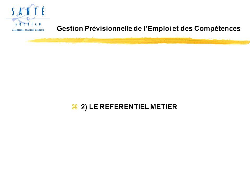 z2) LE REFERENTIEL METIER Gestion Prévisionnelle de lEmploi et des Compétences