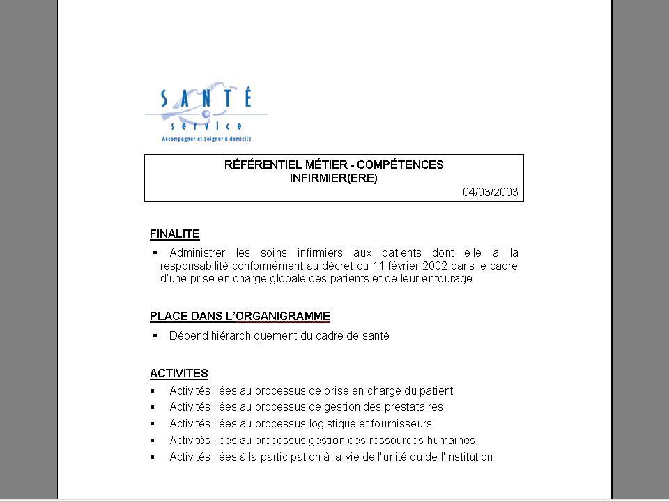 z4) LEXPLOITATION DE LENTRETIEN Gestion Prévisionnelle de lEmploi et des Compétences
