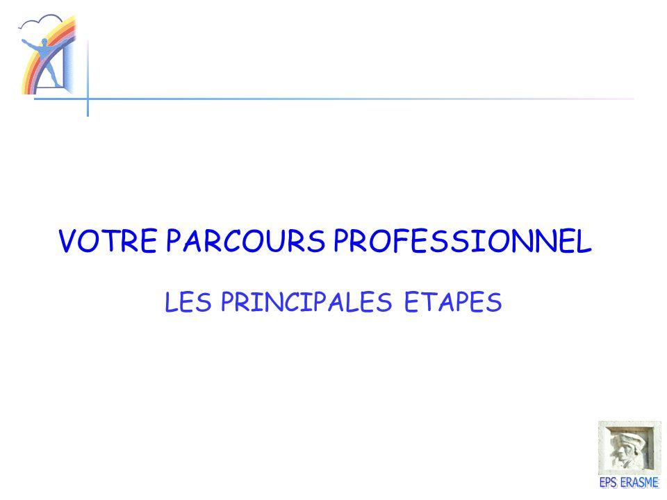 VOTRE PARCOURS PROFESSIONNEL LES PRINCIPALES ETAPES