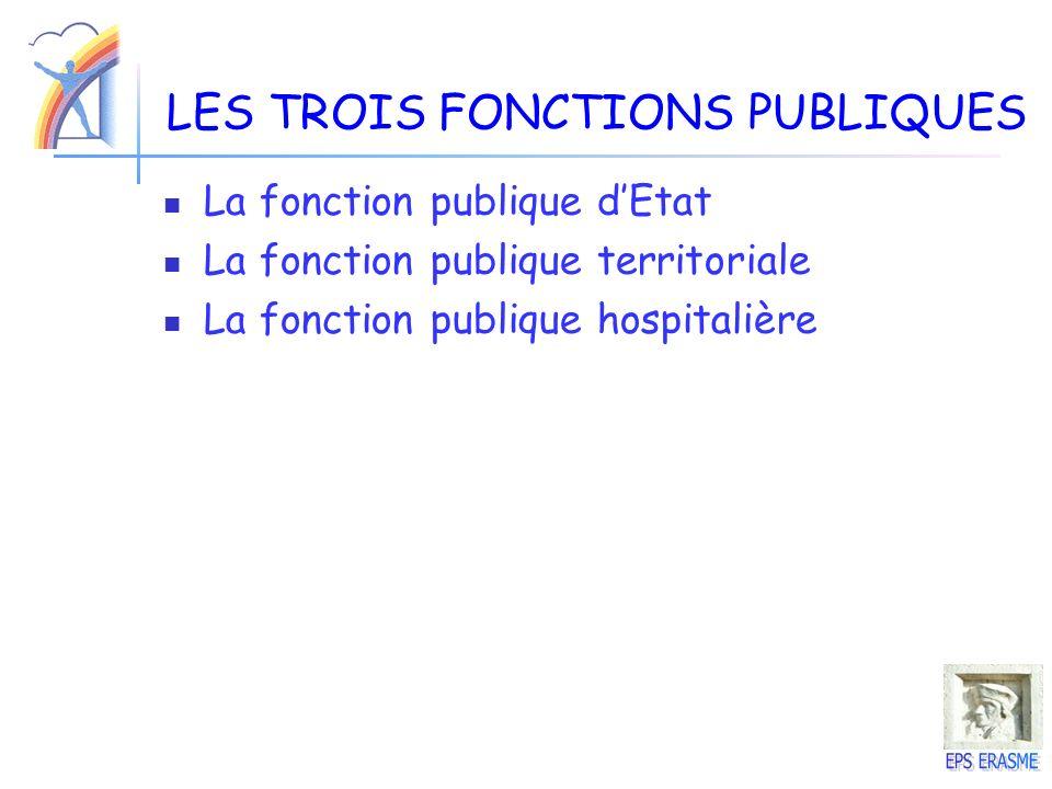 LES TROIS FONCTIONS PUBLIQUES La fonction publique dEtat La fonction publique territoriale La fonction publique hospitalière