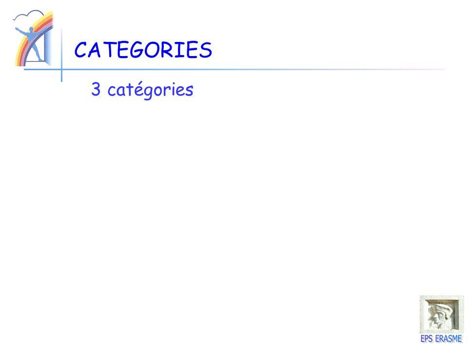 CATEGORIES 3 catégories