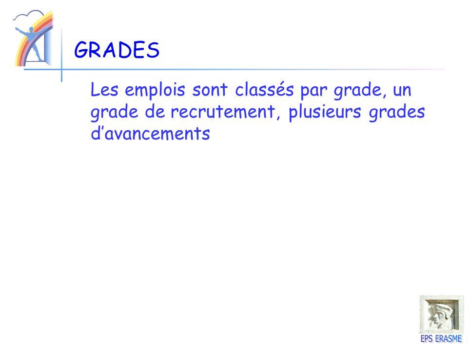 GRADES Les emplois sont classés par grade, un grade de recrutement, plusieurs grades davancements