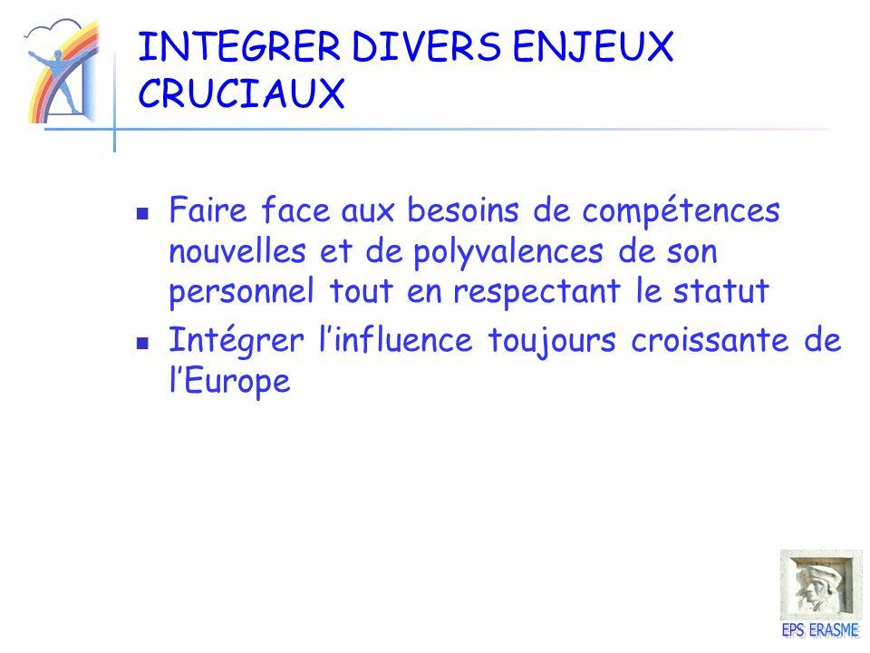 INTEGRER DIVERS ENJEUX CRUCIAUX Faire face aux besoins de compétences nouvelles et de polyvalences de son personnel tout en respectant le statut Intég