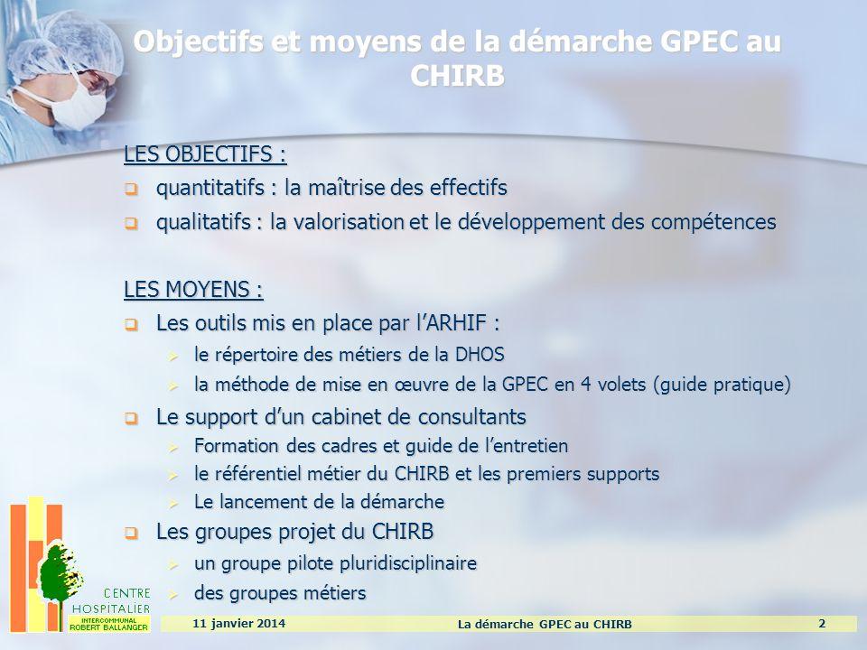 La démarche GPEC au CHIRB 2 11 janvier 2014 Objectifs et moyens de la démarche GPEC au CHIRB LES OBJECTIFS : quantitatifs : la maîtrise des effectifs