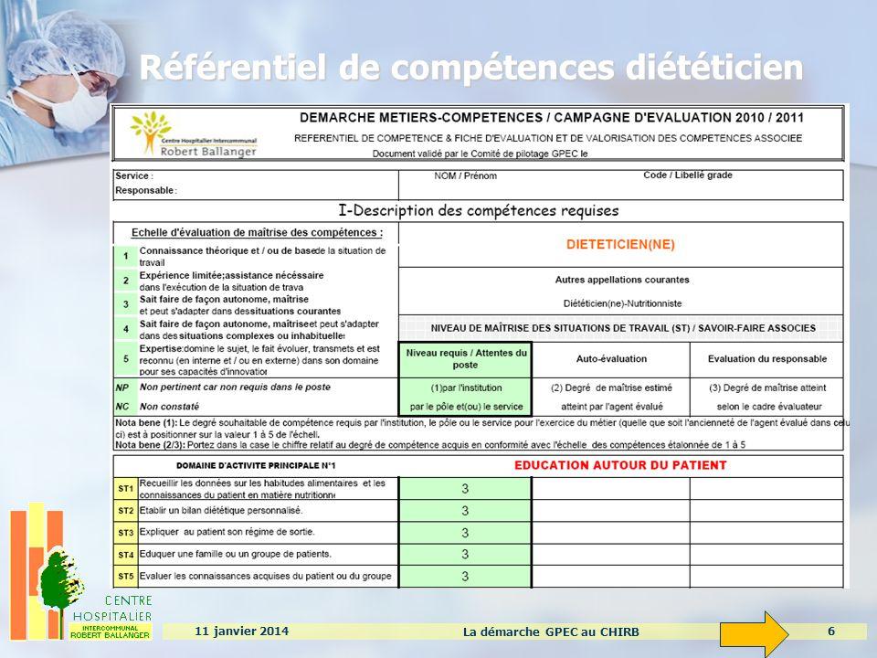 La démarche GPEC au CHIRB 6 11 janvier 2014 Référentiel de compétences diététicien