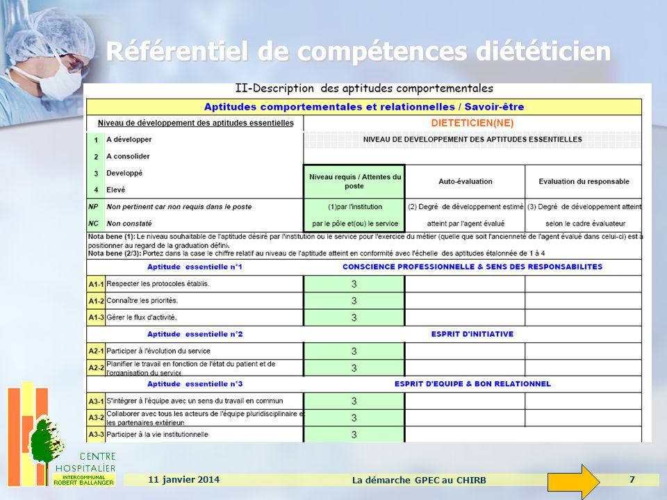 La démarche GPEC au CHIRB 7 11 janvier 2014 Référentiel de compétences diététicien