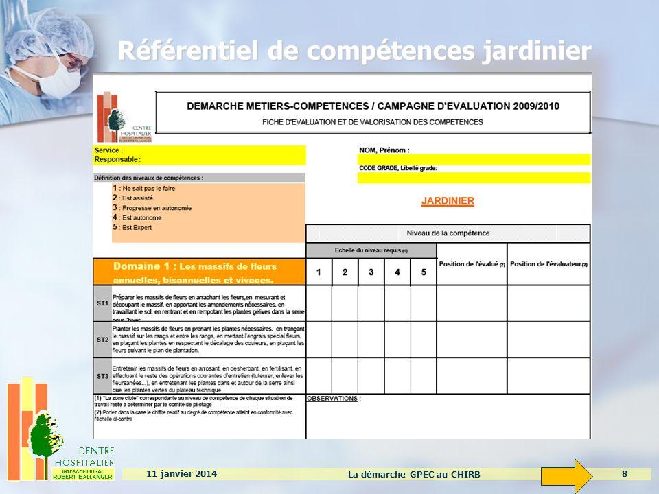 La démarche GPEC au CHIRB 8 11 janvier 2014 Référentiel de compétences jardinier