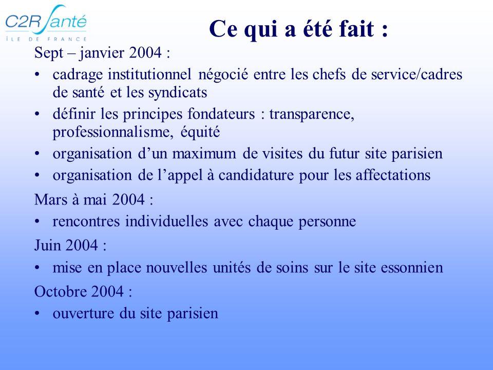 Ce qui a été fait : Sept – janvier 2004 : cadrage institutionnel négocié entre les chefs de service/cadres de santé et les syndicats définir les princ