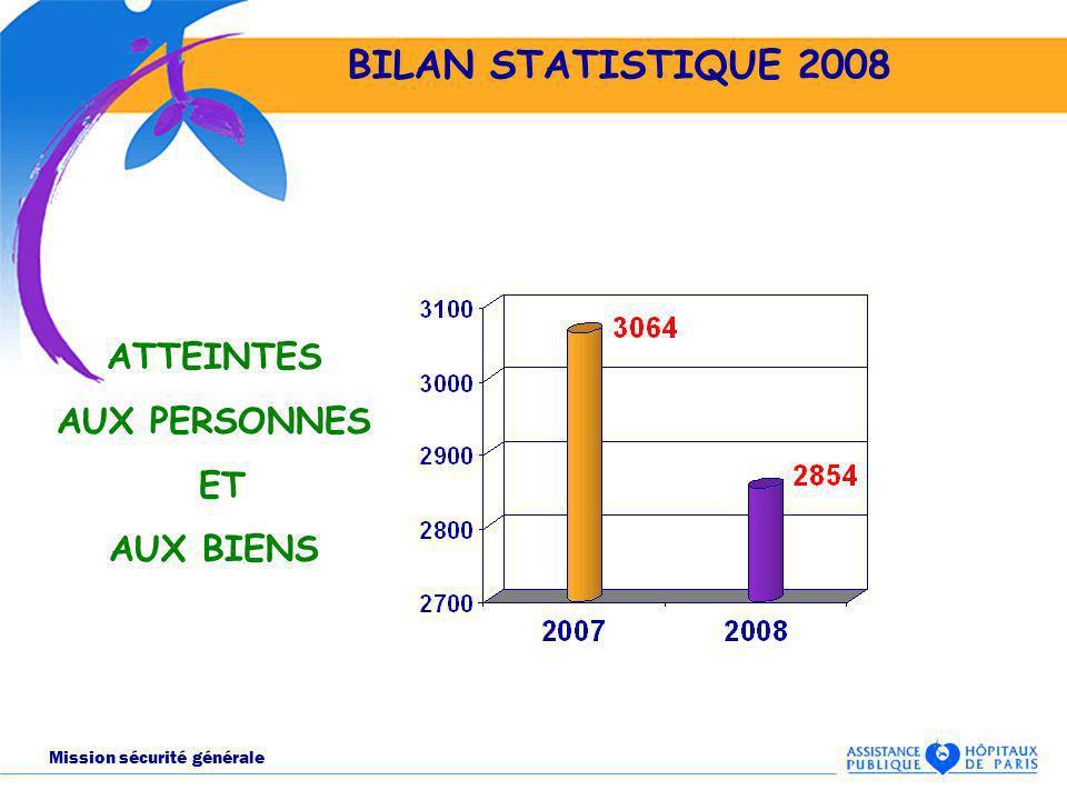 BILAN STATISTIQUE 2008 ATTEINTES AUX PERSONNES ET AUX BIENS Mission sécurité générale