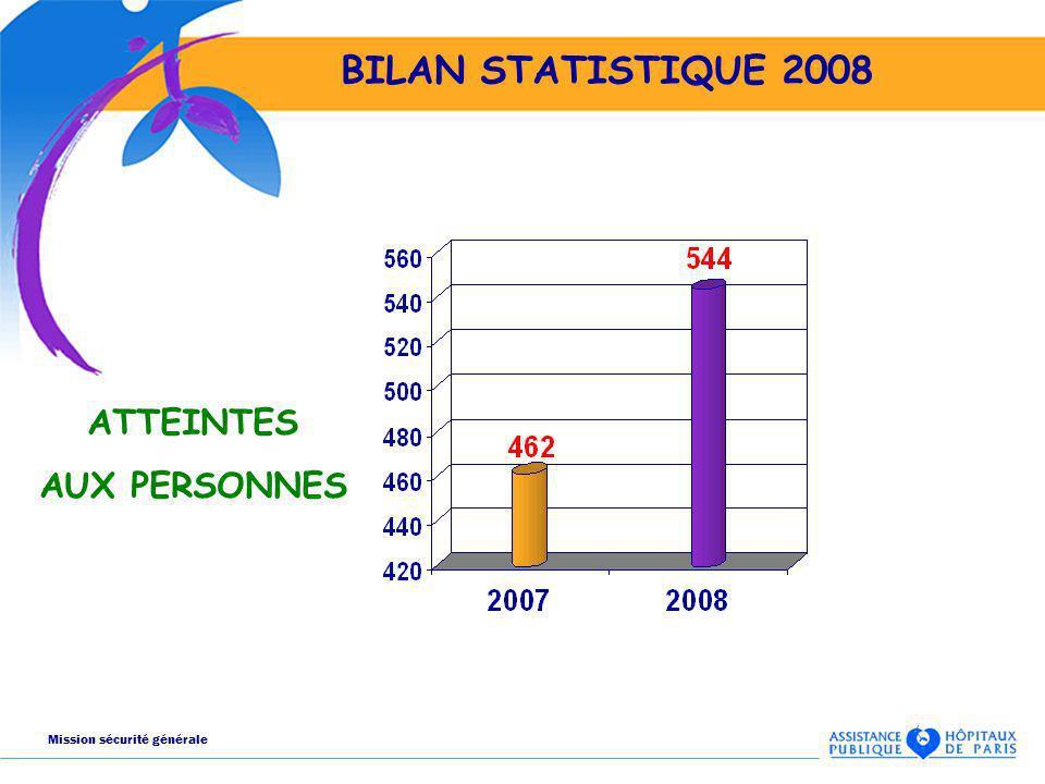 BILAN STATISTIQUE 2008 ATTEINTES AUX PERSONNES Mission sécurité générale
