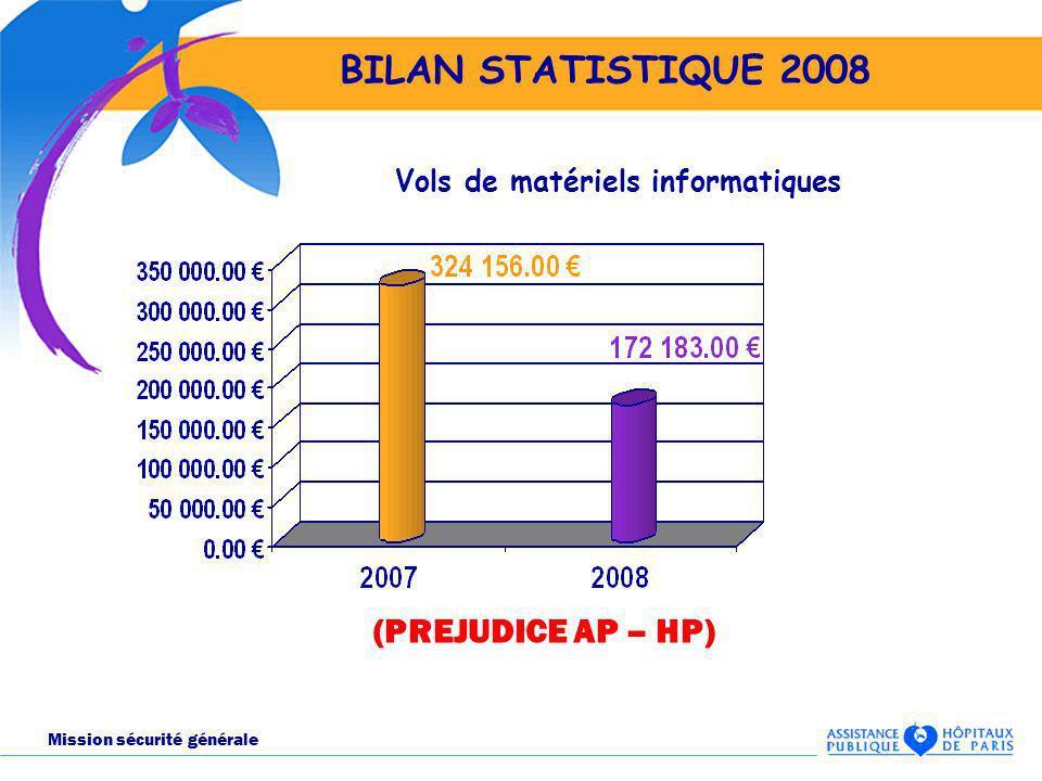 BILAN STATISTIQUE 2008 Vols de matériels informatiques Mission sécurité générale (PREJUDICE AP – HP)