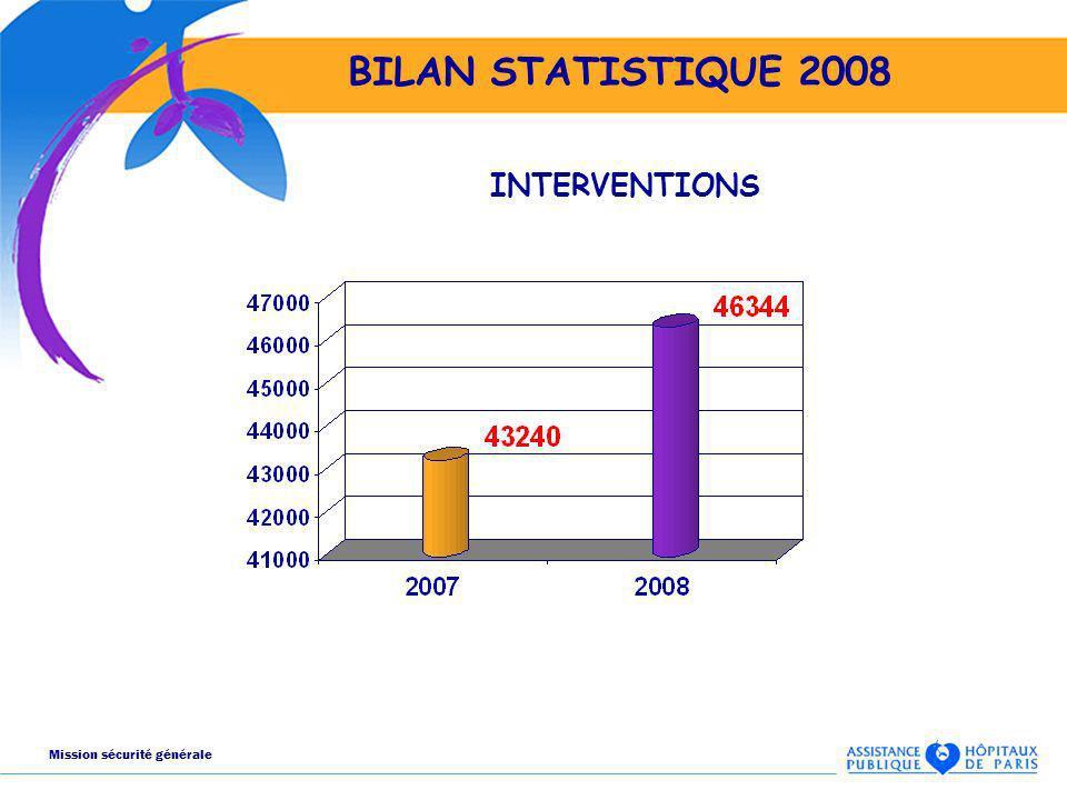 BILAN STATISTIQUE 2008 INTERVENTIONS Mission sécurité générale