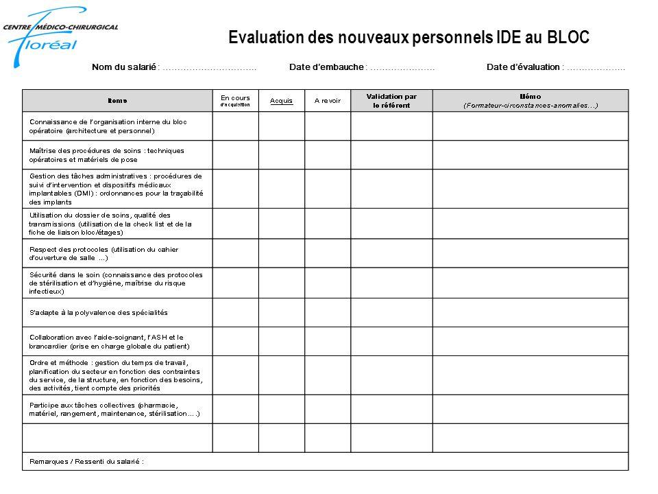 Evaluation des nouveaux personnels IDE au BLOC Nom du salarié : …………………………..Date dembauche : ………………….Date dévaluation : ………………..