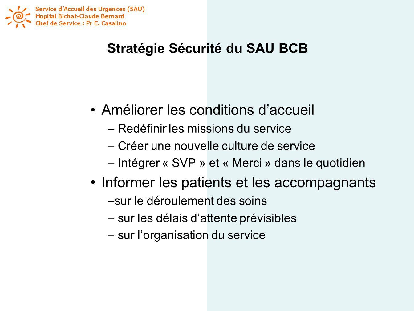 Stratégie Sécurité du SAU BCB Améliorer les conditions daccueil – Redéfinir les missions du service – Créer une nouvelle culture de service – Intégrer