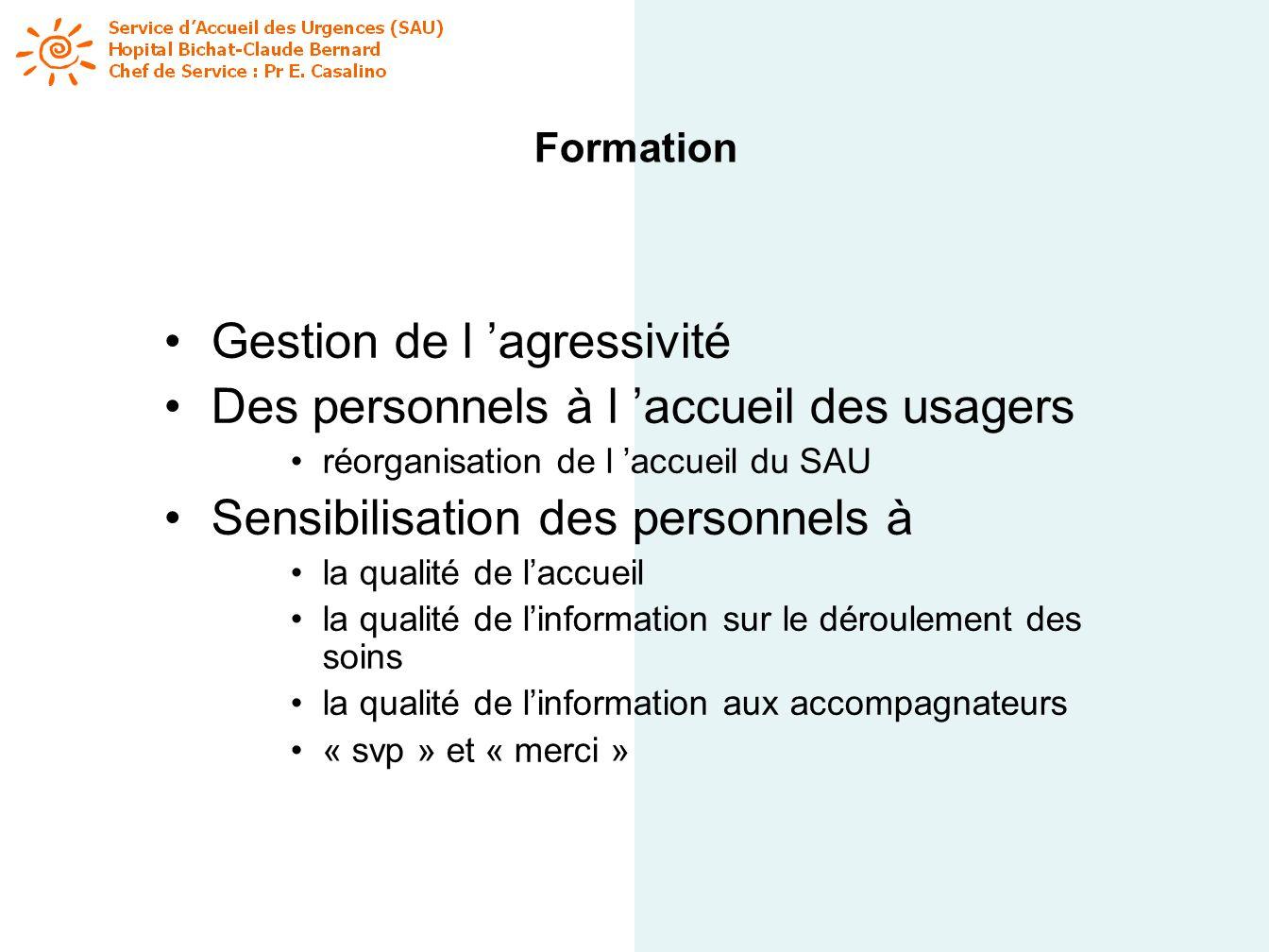 Formation Gestion de l agressivité Des personnels à l accueil des usagers réorganisation de l accueil du SAU Sensibilisation des personnels à la quali