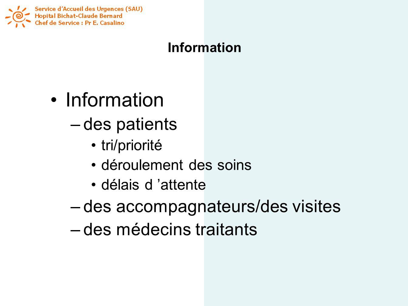Information –des patients tri/priorité déroulement des soins délais d attente –des accompagnateurs/des visites –des médecins traitants