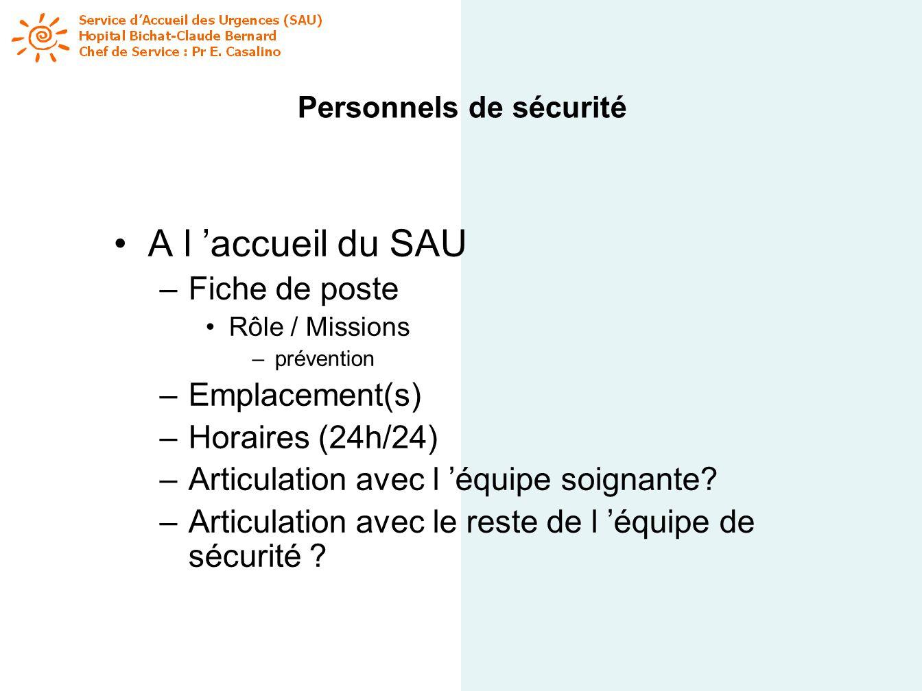 Personnels de sécurité A l accueil du SAU –Fiche de poste Rôle / Missions –prévention –Emplacement(s) –Horaires (24h/24) –Articulation avec l équipe s