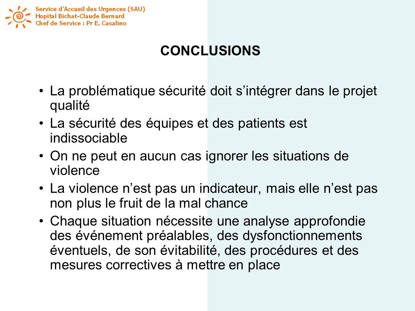 CONCLUSIONS La problématique sécurité doit sintégrer dans le projet qualité La sécurité des équipes et des patients est indissociable On ne peut en au