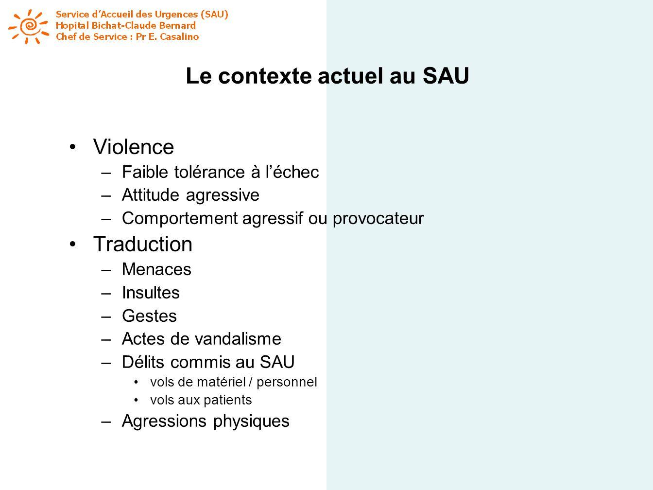 Le contexte actuel au SAU Violence –Faible tolérance à léchec –Attitude agressive –Comportement agressif ou provocateur Traduction –Menaces –Insultes