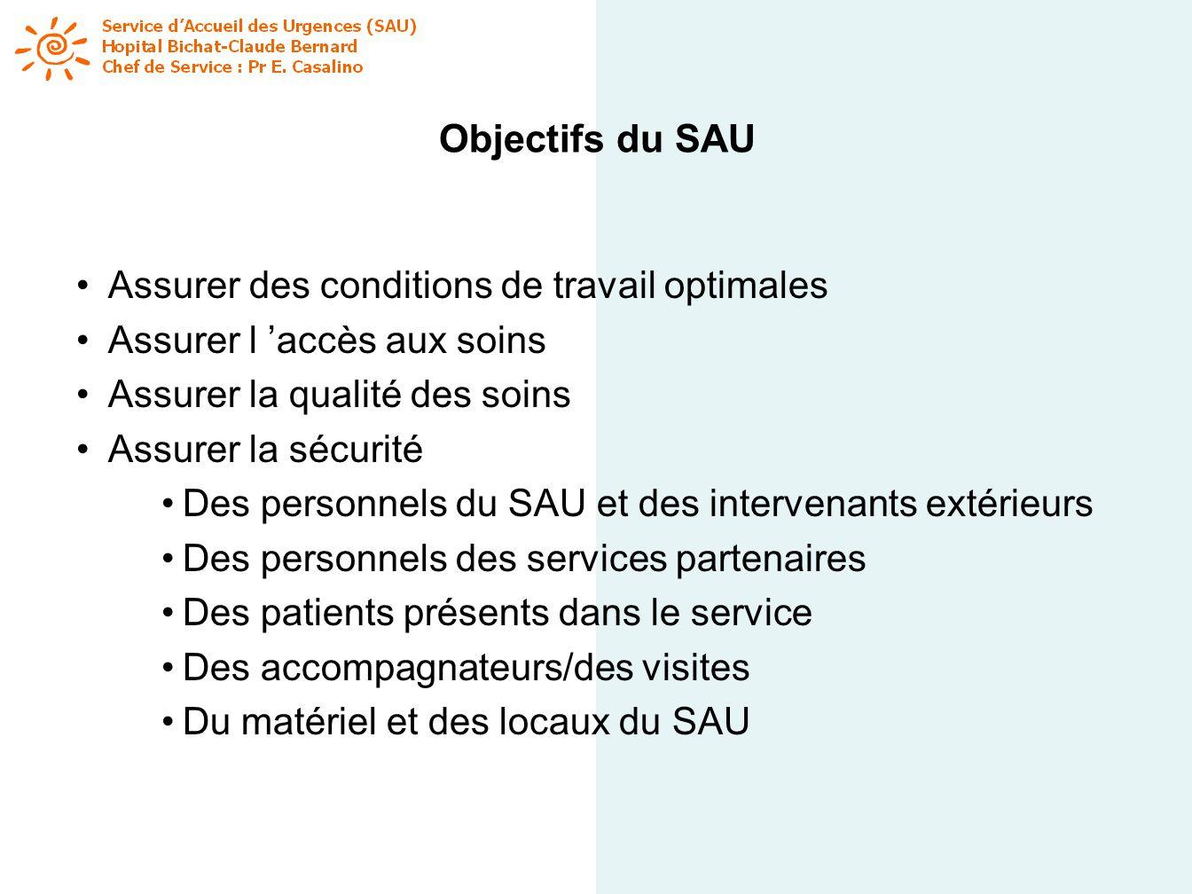 Objectifs du SAU Assurer des conditions de travail optimales Assurer l accès aux soins Assurer la qualité des soins Assurer la sécurité Des personnels