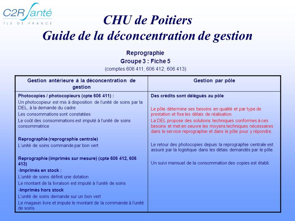 CHU de Poitiers Guide de la déconcentration de gestion Reprographie Groupe 3 : Fiche 5 (comptes 606 411, 606 412, 606 413) Gestion antérieure à la déconcentration de gestion Gestion par pôle Photocopies / photocopieurs (cpte 606 411) : Un photocopieur est mis à disposition de lunité de soins par la DEL, à la demande du cadre Les consommations sont constatées Le coût des consommations est imputé à lunité de soins consommatrice Reprographie (reprographie centrale) Lunité de soins commande par bon vert Reprographie (imprimés sur mesure) (cpte 606 412, 606 413) -Imprimés en stock : Lunité de soins définit une dotation Le montant de la livraison est imputé à lunité de soins -Imprimés hors stock Lunité de soins demande sur un bon vert Le magasin livre et impute le montant de la commande à lunité de soins.